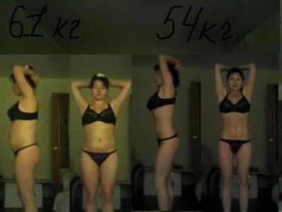 Как похудеть за 2 дня на 6 кг без диет
