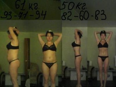 Как правильно похудеть с 80 до 50 килограмм