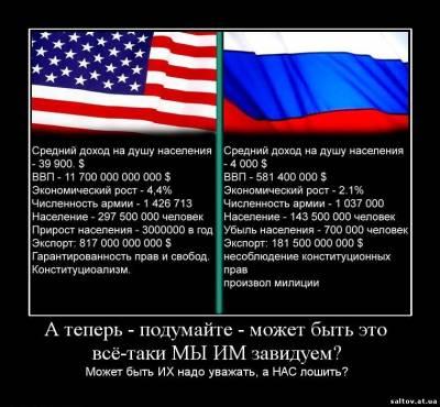 Почему русские такие тупые и агрессивные? - Играю в ммо на евро