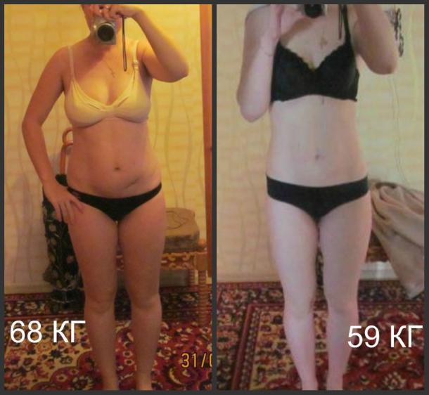 хочу похудеть на 10 кг правильное питание