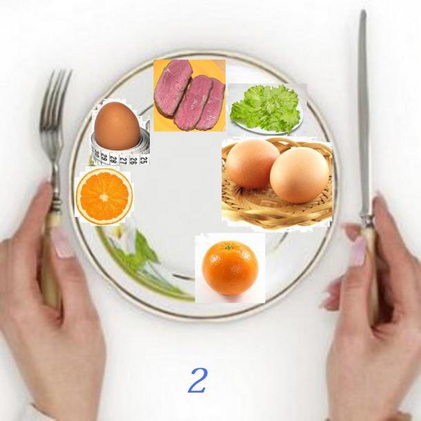 Яичная диета на 4 недели Отзывы!  как питаться после