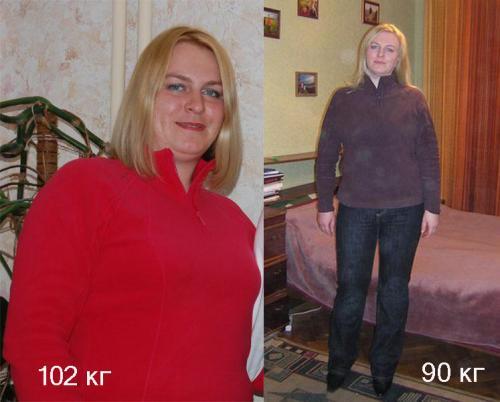 Реальная история похудения с фото Веры Кобченко
