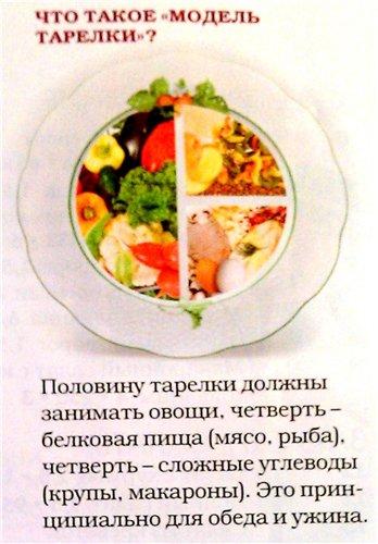 Диета на основе правильного питания: принципы, меню