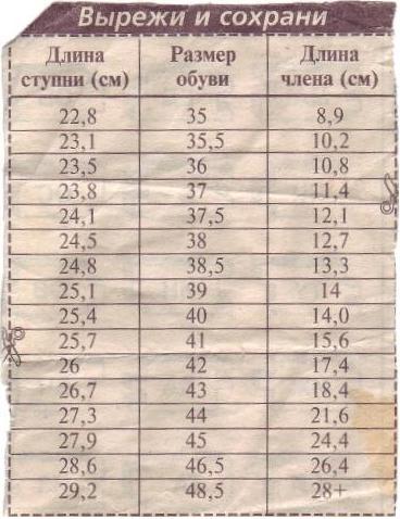 размер пениса имеет значение Макаров